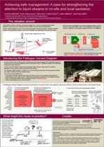 RESEARCH OUTPUTS « Community Sanitation Governance